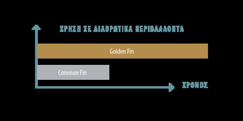 Sendo Golden Fin